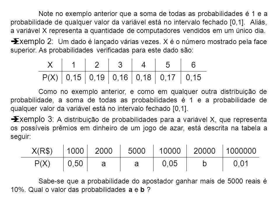Note no exemplo anterior que a soma de todas as probabilidades é 1 e a probabilidade de qualquer valor da variável está no intervalo fechado [0,1]. Aliás, a variável X representa a quantidade de computadores vendidos em um único dia.